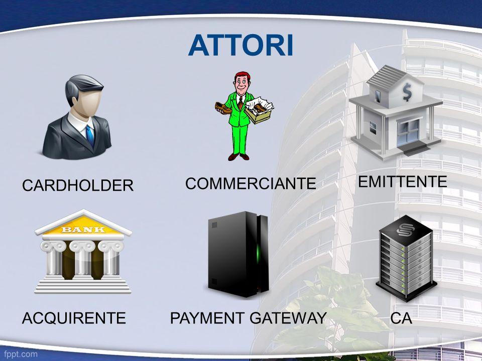 SET IN AZIONE Le fasi previste dallo standard sono: Registrazione del cardholder Registrazione del commerciante Sottomissione di un ordine Autorizzazione del pagamento Adempimento delle due parti