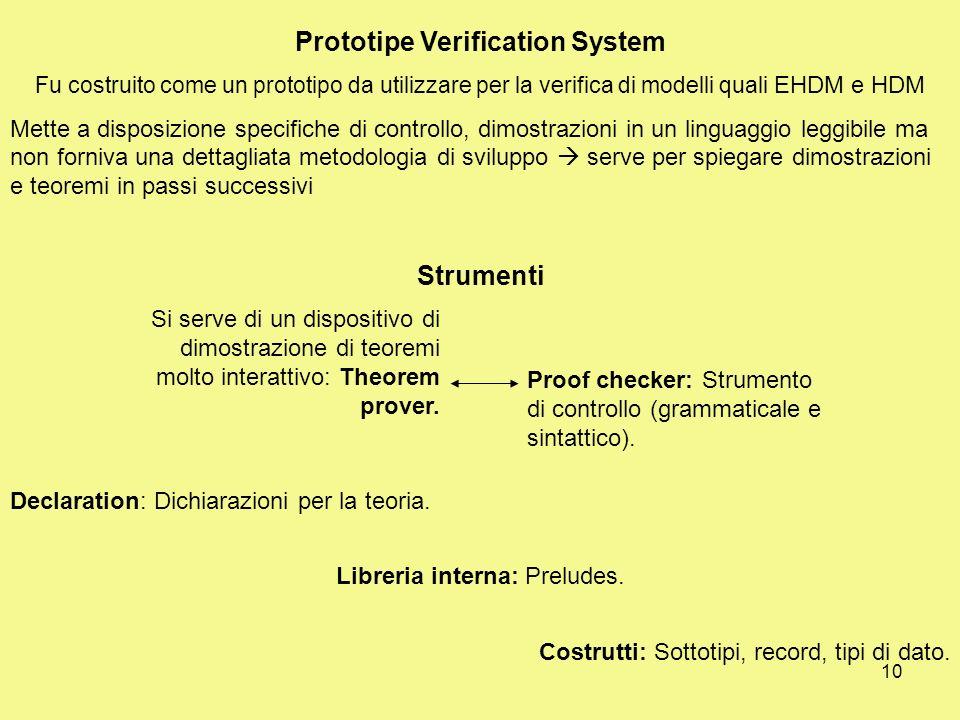 10 Prototipe Verification System Fu costruito come un prototipo da utilizzare per la verifica di modelli quali EHDM e HDM Mette a disposizione specifiche di controllo, dimostrazioni in un linguaggio leggibile ma non forniva una dettagliata metodologia di sviluppo serve per spiegare dimostrazioni e teoremi in passi successivi Si serve di un dispositivo di dimostrazione di teoremi molto interattivo: Theorem prover.