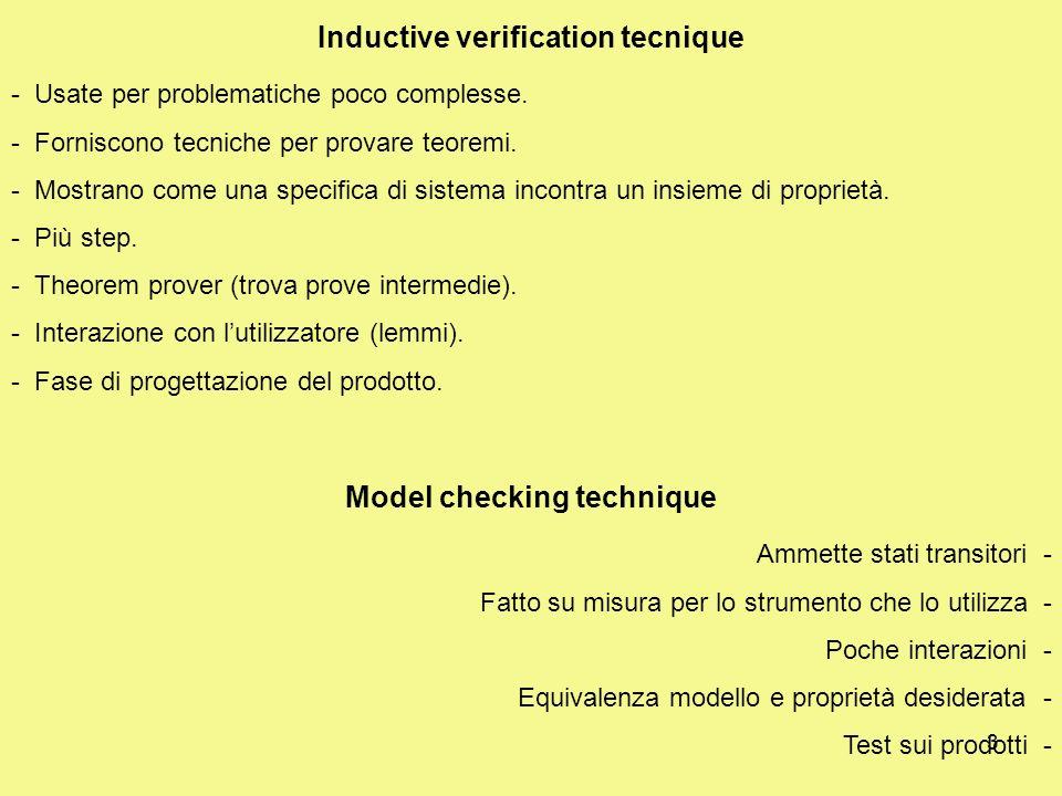 3 Inductive verification tecnique - Usate per problematiche poco complesse.