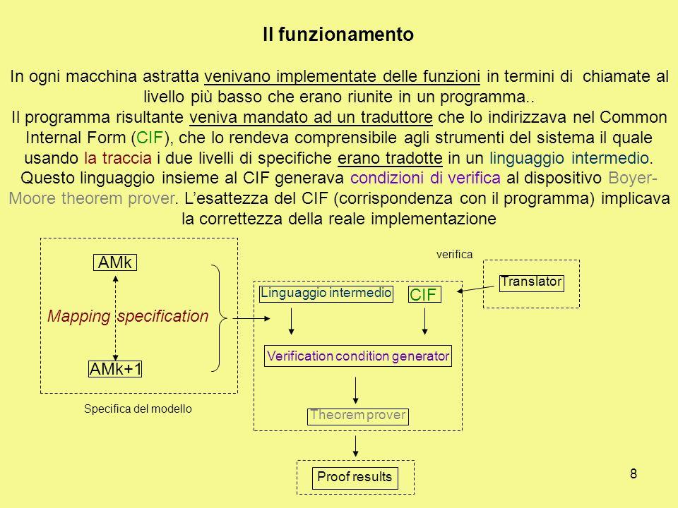 8 In ogni macchina astratta venivano implementate delle funzioni in termini di chiamate al livello più basso che erano riunite in un programma..
