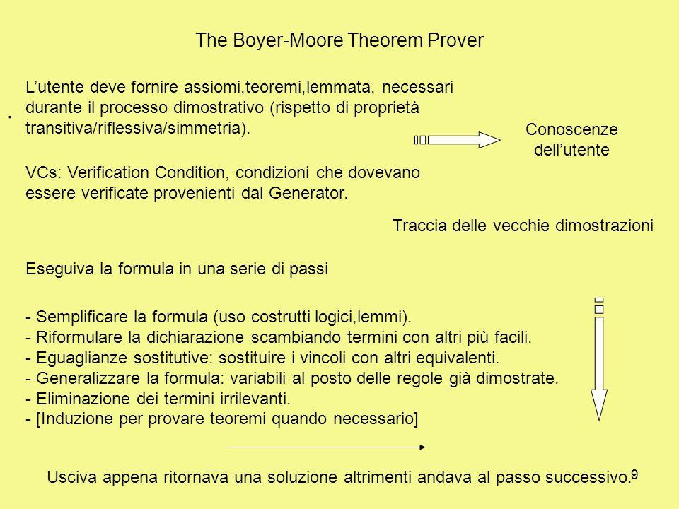 9. The Boyer-Moore Theorem Prover Lutente deve fornire assiomi,teoremi,lemmata, necessari durante il processo dimostrativo (rispetto di proprietà tran