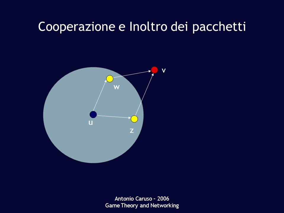 Antonio Caruso – 2006 Game Theory and Networking Cooperazione e Inoltro dei pacchetti u w v z