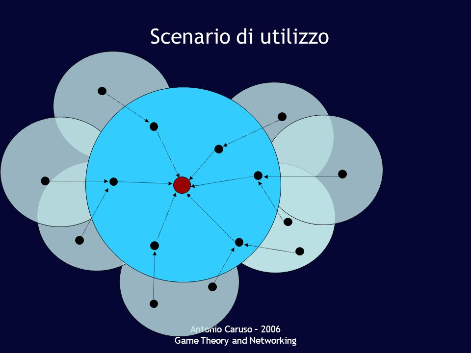 Antonio Caruso – 2006 Game Theory and Networking Scenario di utilizzo