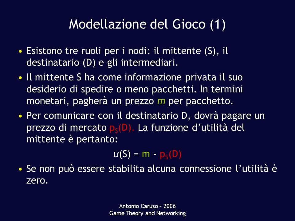 Antonio Caruso – 2006 Game Theory and Networking Modellazione del Gioco (1) Esistono tre ruoli per i nodi: il mittente (S), il destinatario (D) e gli intermediari.