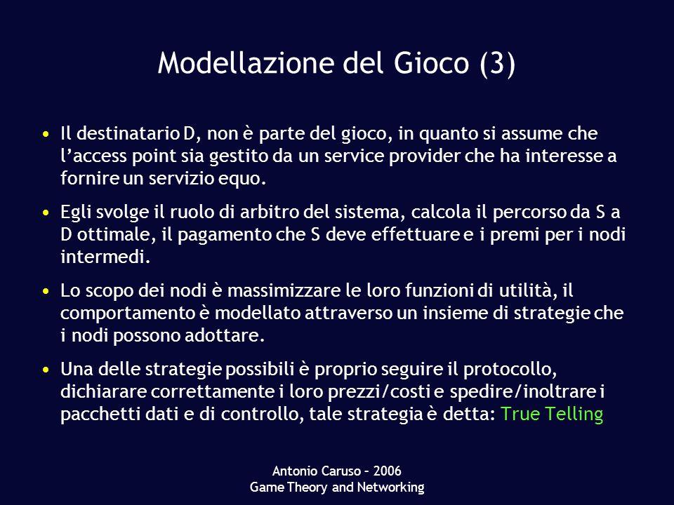 Antonio Caruso – 2006 Game Theory and Networking Modellazione del Gioco (3) Il destinatario D, non è parte del gioco, in quanto si assume che laccess point sia gestito da un service provider che ha interesse a fornire un servizio equo.