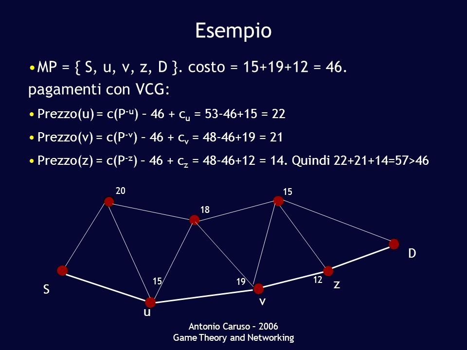 Antonio Caruso – 2006 Game Theory and Networking Esempio MP = { S, u, v, z, D }.