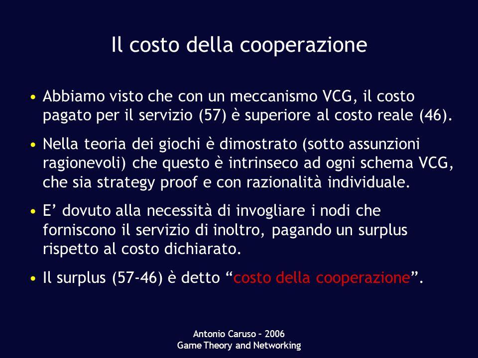Antonio Caruso – 2006 Game Theory and Networking Il costo della cooperazione Abbiamo visto che con un meccanismo VCG, il costo pagato per il servizio (57) è superiore al costo reale (46).