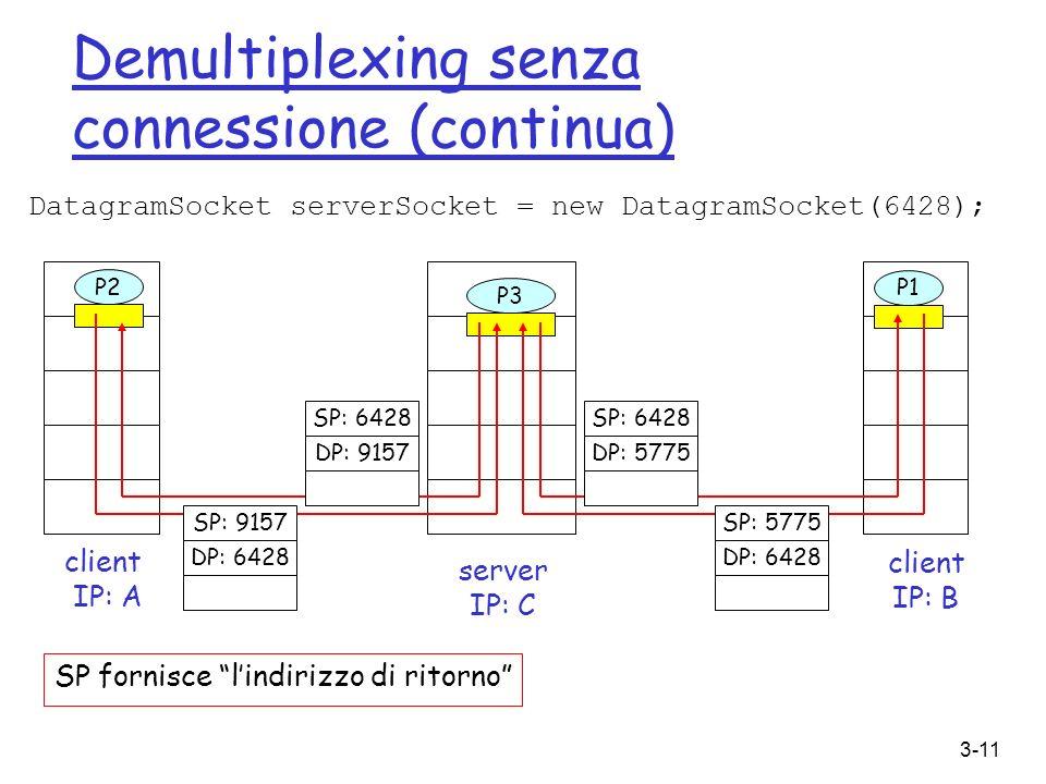 3-11 Demultiplexing senza connessione (continua) DatagramSocket serverSocket = new DatagramSocket(6428); client IP: B P2 client IP: A P1 P3 server IP: