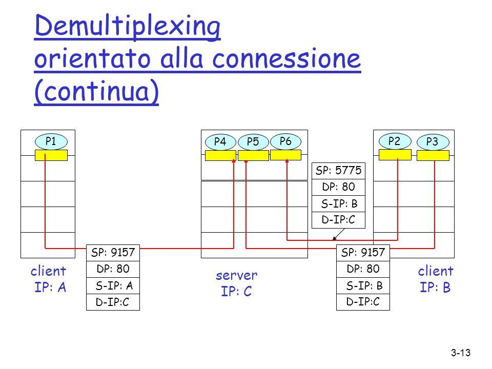 3-13 Demultiplexing orientato alla connessione (continua) client IP: B P1 client IP: A P1P2P4 server IP: C SP: 9157 DP: 80 SP: 9157 DP: 80 P5P6P3 D-IP
