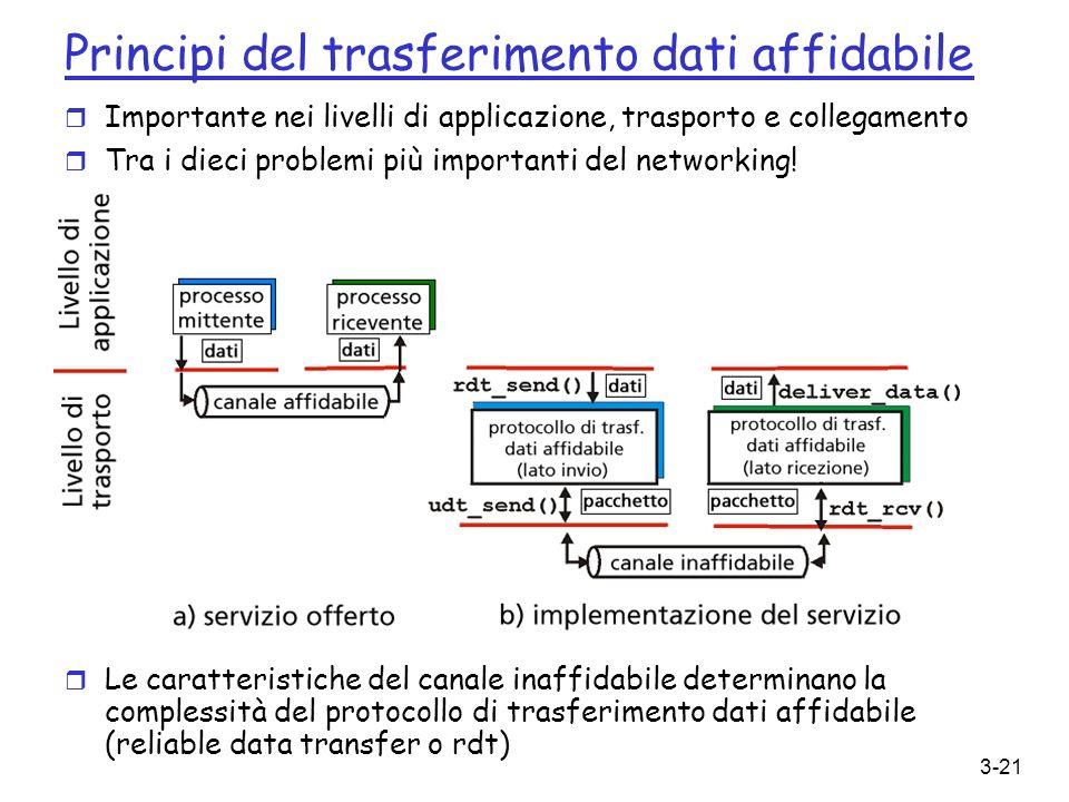 3-21 Principi del trasferimento dati affidabile r Importante nei livelli di applicazione, trasporto e collegamento r Tra i dieci problemi più importan