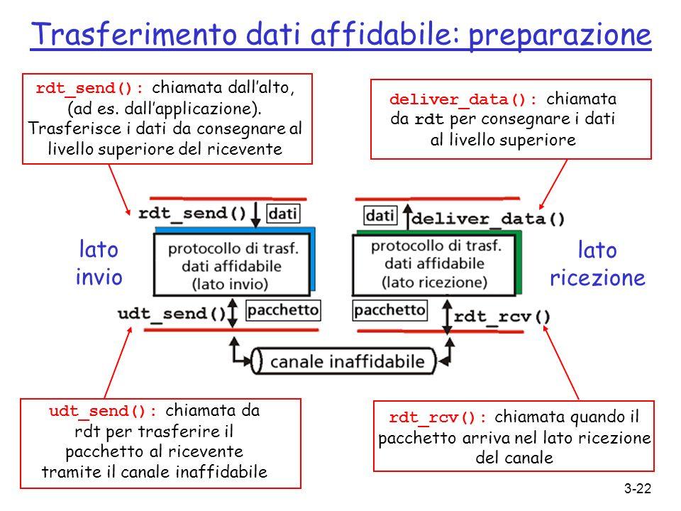 3-22 Trasferimento dati affidabile: preparazione lato invio lato ricezione rdt_send(): chiamata dallalto, (ad es. dallapplicazione). Trasferisce i dat