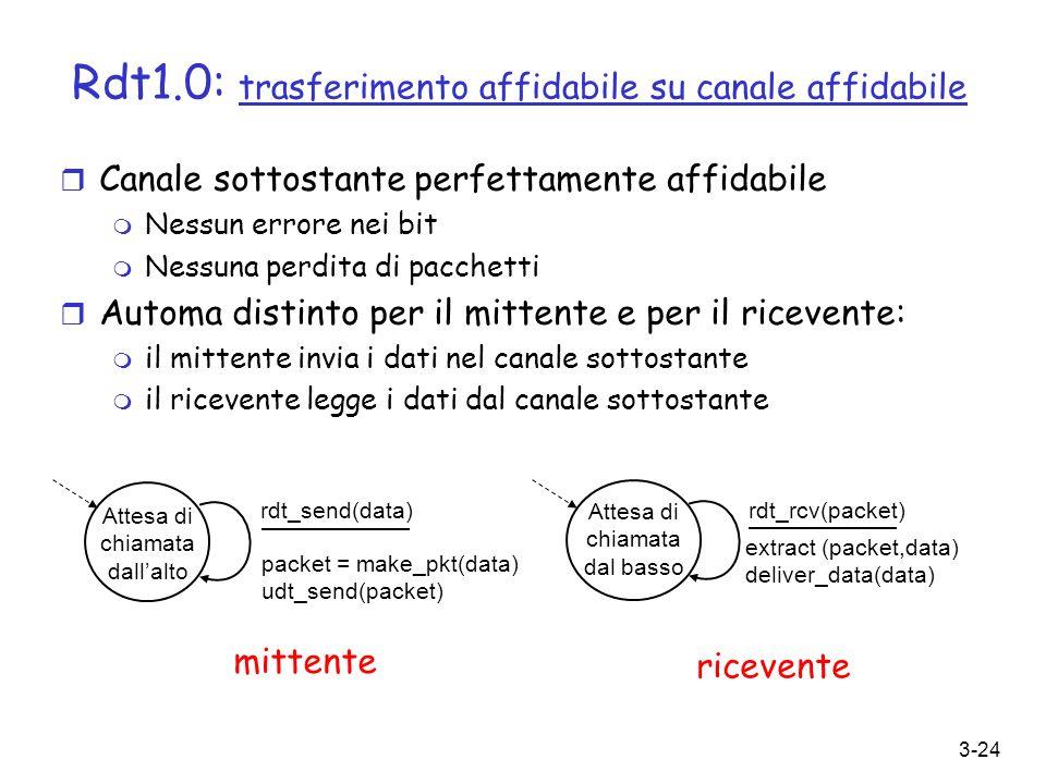 3-24 Rdt1.0: trasferimento affidabile su canale affidabile r Canale sottostante perfettamente affidabile m Nessun errore nei bit m Nessuna perdita di