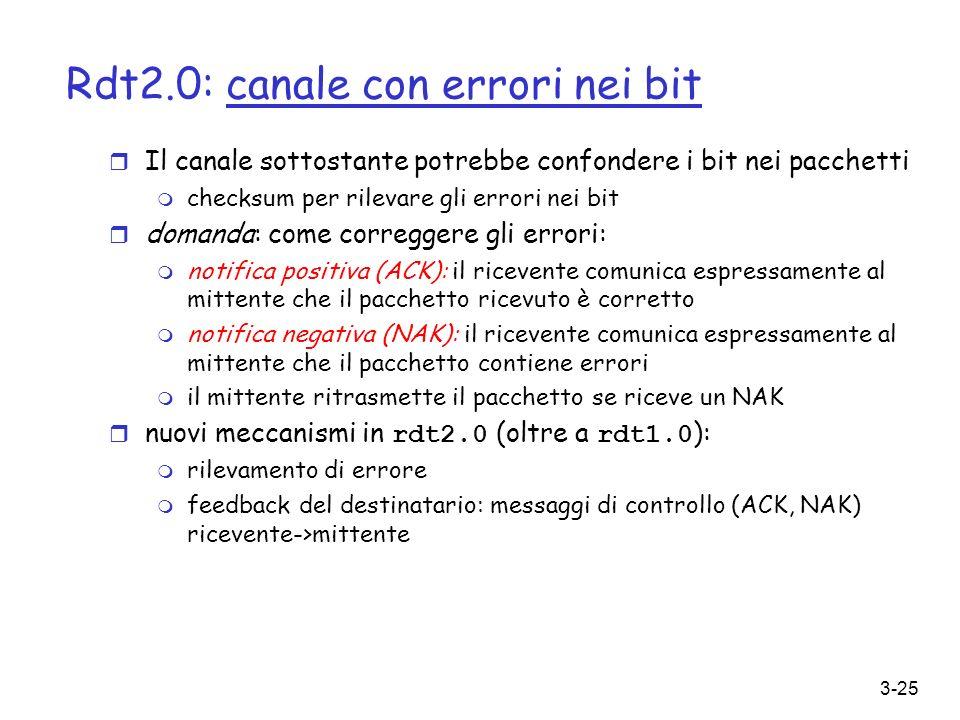 3-25 Rdt2.0: canale con errori nei bit r Il canale sottostante potrebbe confondere i bit nei pacchetti m checksum per rilevare gli errori nei bit r do