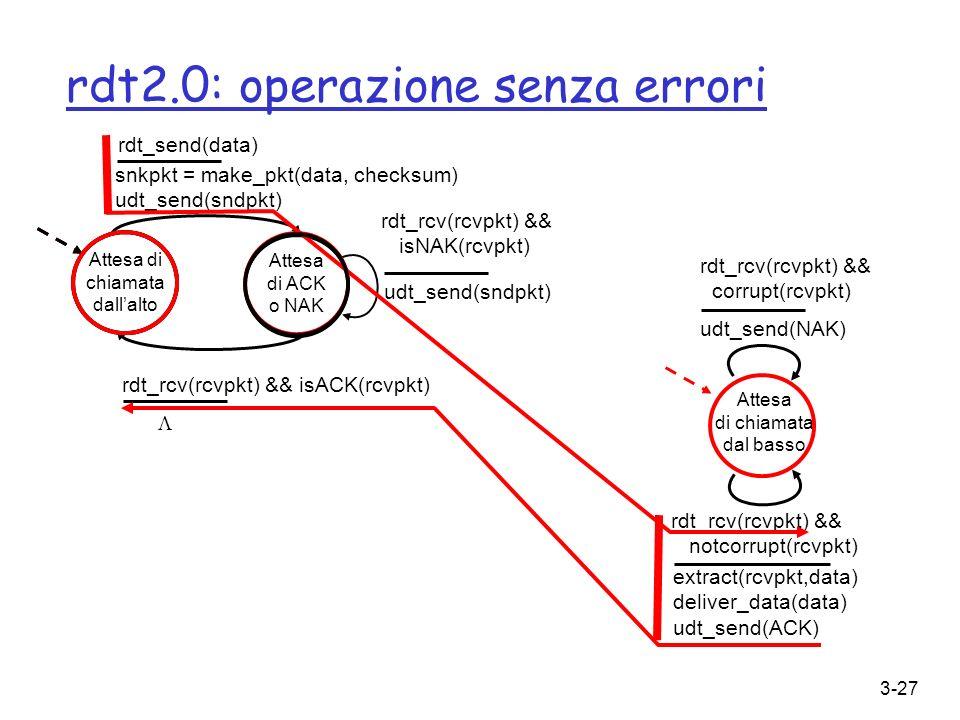 3-27 rdt2.0: operazione senza errori Attesa di chiamata dallalto snkpkt = make_pkt(data, checksum) udt_send(sndpkt) extract(rcvpkt,data) deliver_data(