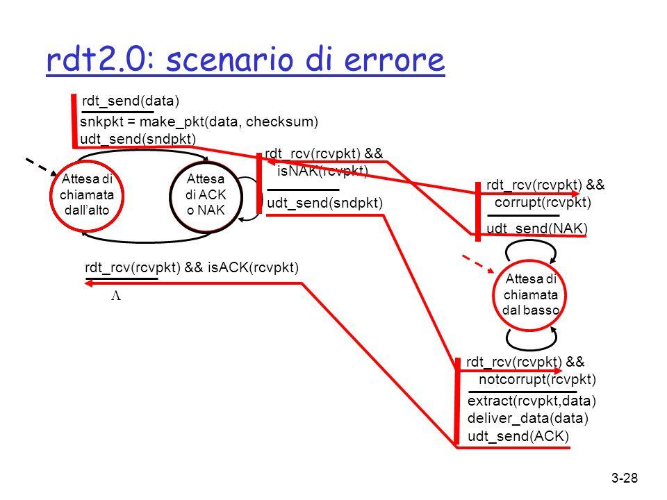 3-28 rdt2.0: scenario di errore Attesa di chiamata dallalto snkpkt = make_pkt(data, checksum) udt_send(sndpkt) extract(rcvpkt,data) deliver_data(data)