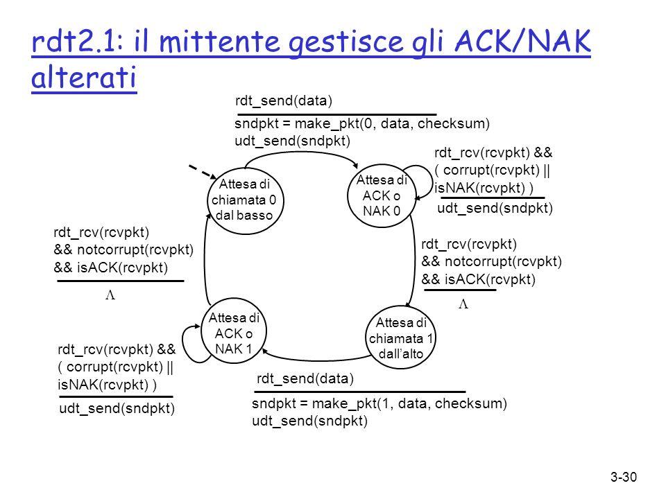 3-30 rdt2.1: il mittente gestisce gli ACK/NAK alterati Attesa di chiamata 0 dal basso sndpkt = make_pkt(0, data, checksum) udt_send(sndpkt) rdt_send(d