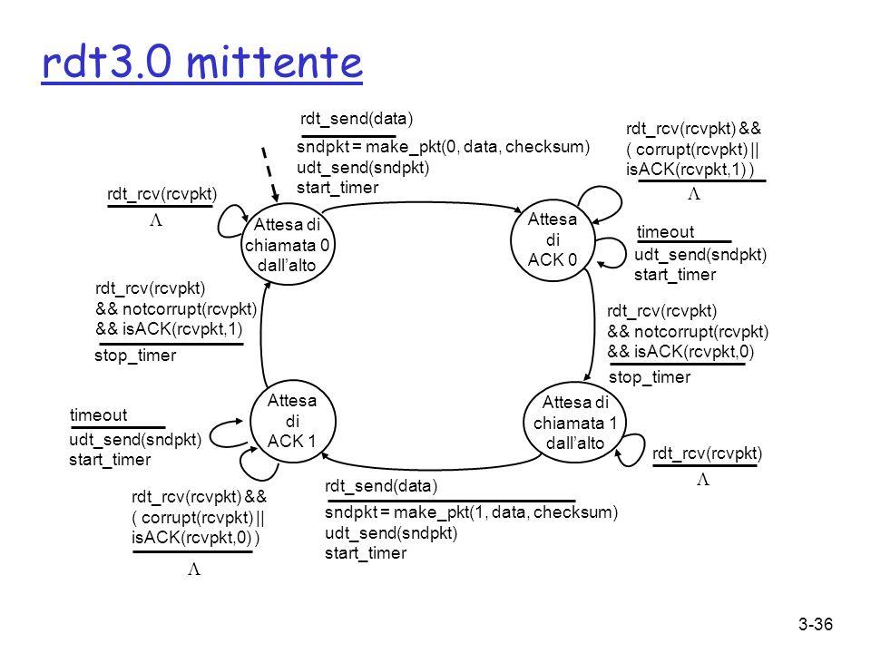 3-36 rdt3.0 mittente sndpkt = make_pkt(0, data, checksum) udt_send(sndpkt) start_timer rdt_send(data) Attesa di ACK 0 rdt_rcv(rcvpkt) && ( corrupt(rcv