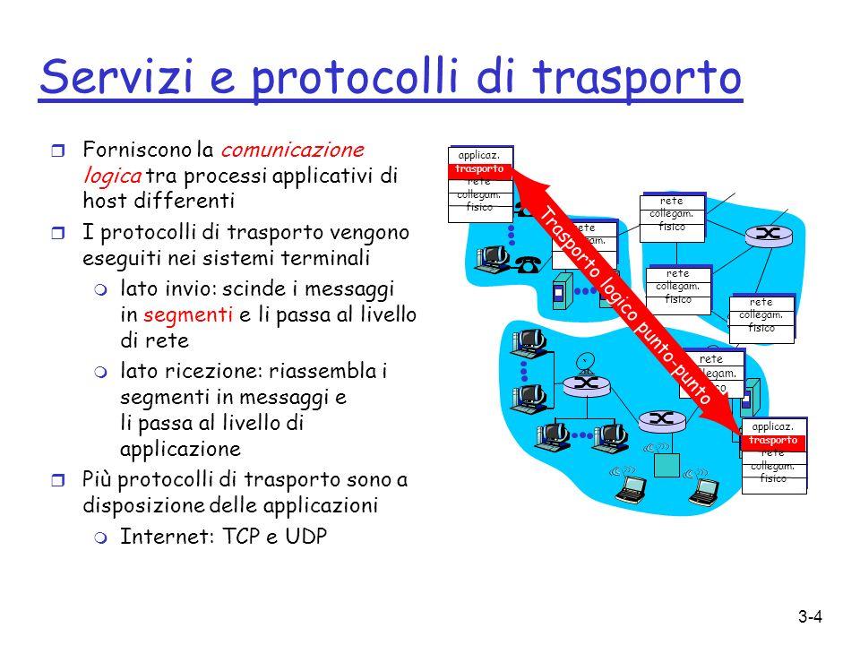 3-15 Capitolo 3: Livello di trasporto r 3.1 Servizi a livello di trasporto r 3.2 Multiplexing e demultiplexing r 3.3 Trasporto senza connessione: UDP r 3.4 Principi del trasferimento dati affidabile r 3.5 Trasporto orientato alla connessione: TCP m struttura dei segmenti m trasferimento dati affidabile m controllo di flusso m gestione della connessione r 3.6 Principi sul controllo di congestione r 3.7 Controllo di congestione TCP