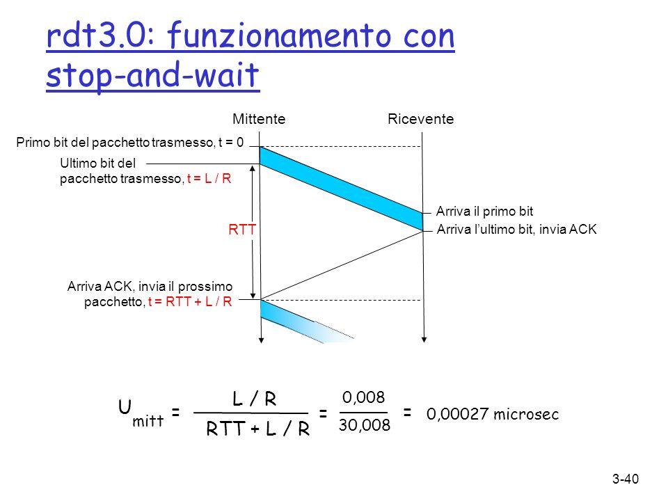 3-40 rdt3.0: funzionamento con stop-and-wait Primo bit del pacchetto trasmesso, t = 0 MittenteRicevente RTT Ultimo bit del pacchetto trasmesso, t = L