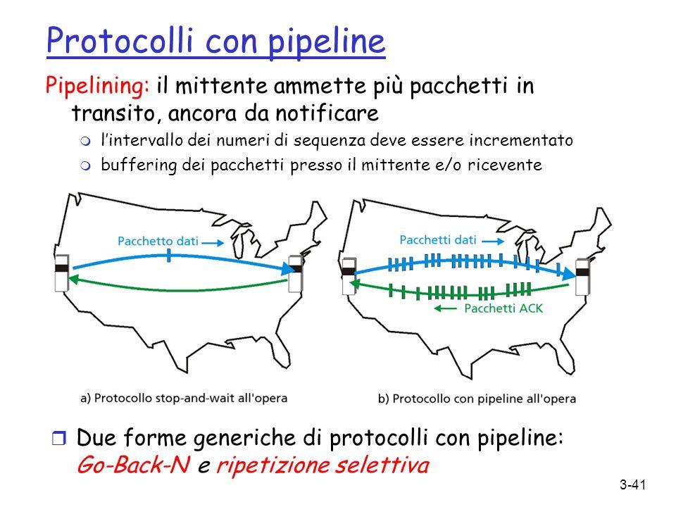 3-41 Protocolli con pipeline Pipelining: il mittente ammette più pacchetti in transito, ancora da notificare m lintervallo dei numeri di sequenza deve