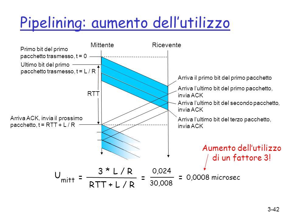 3-42 Pipelining: aumento dellutilizzo MittenteRicevente RTT Ultimo bit del primo pacchetto trasmesso, t = L / R Arriva il primo bit del primo pacchett
