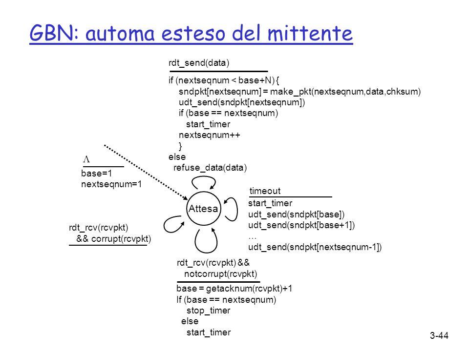 3-44 GBN: automa esteso del mittente Attesa start_timer udt_send(sndpkt[base]) udt_send(sndpkt[base+1]) … udt_send(sndpkt[nextseqnum-1]) timeout rdt_s