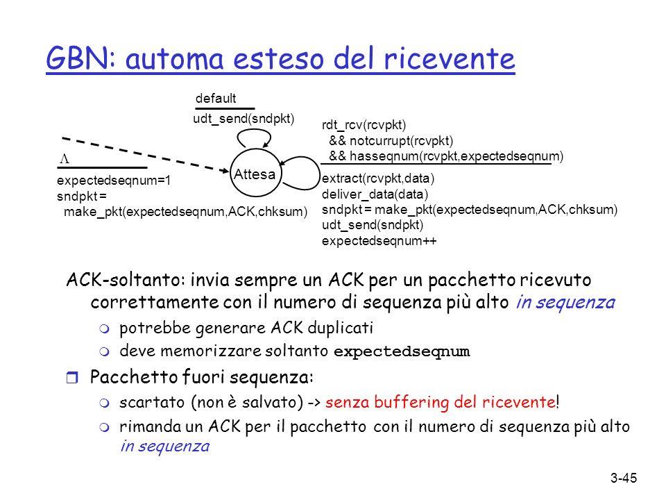 3-45 GBN: automa esteso del ricevente ACK-soltanto: invia sempre un ACK per un pacchetto ricevuto correttamente con il numero di sequenza più alto in
