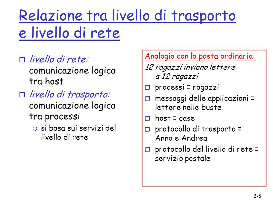 3-5 Relazione tra livello di trasporto e livello di rete r livello di rete: comunicazione logica tra host r livello di trasporto: comunicazione logica