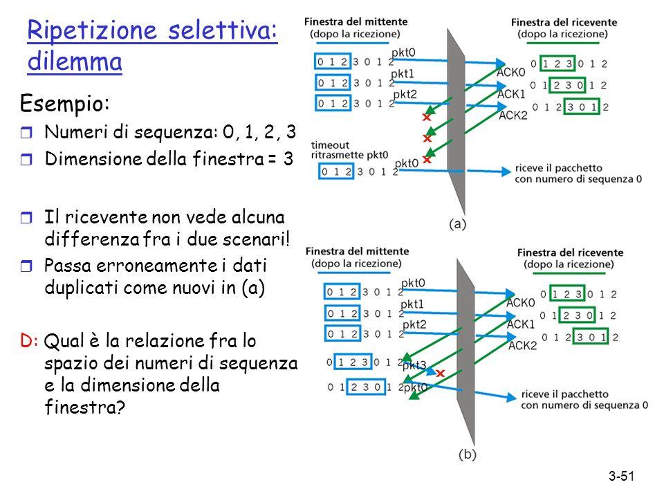 3-51 Ripetizione selettiva: dilemma Esempio: r Numeri di sequenza: 0, 1, 2, 3 r Dimensione della finestra = 3 r Il ricevente non vede alcuna differenz