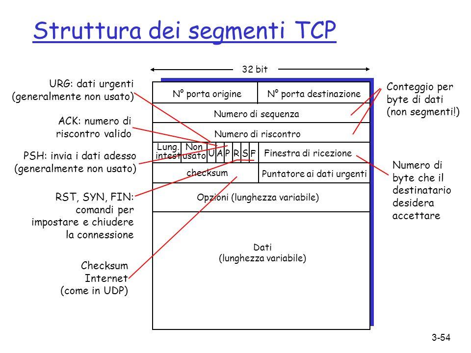 3-54 Struttura dei segmenti TCP N° porta origine N° porta destinazione 32 bit Dati (lunghezza variabile) Numero di sequenza Numero di riscontro Finest