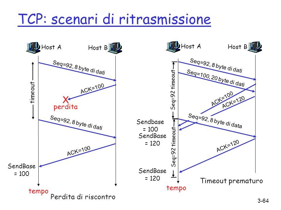 3-64 TCP: scenari di ritrasmissione Host A Seq=100, 20 byte di dati ACK=100 tempo Timeout prematuro Host B Seq=92, 8 byte di data ACK=120 Seq=92, 8 by