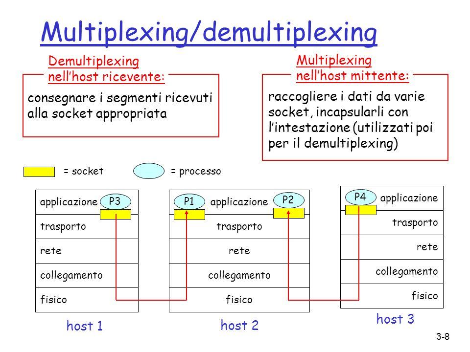 3-59 TCP: tempo di andata e ritorno e timeout Impostazione del timeout EstimtedRTT più un margine di sicurezza grande variazione di EstimatedRTT -> margine di sicurezza maggiore r Stimare innanzitutto di quanto SampleRTT si discosta da EstimatedRTT: TimeoutInterval = EstimatedRTT + 4*DevRTT DevRTT = (1- )*DevRTT + * SampleRTT-EstimatedRTT  (tipicamente, = 0,25) Poi impostare lintervallo di timeout:
