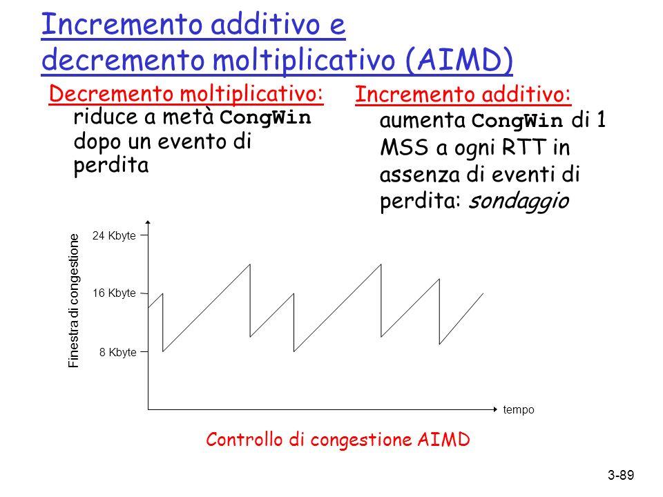 3-89 Incremento additivo e decremento moltiplicativo (AIMD) 8 Kbyte 16 Kbyte 24 Kbyte tempo Finestra di congestione Decremento moltiplicativo: riduce