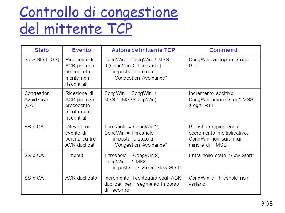 3-95 Controllo di congestione del mittente TCP StatoEventoAzione del mittente TCPCommenti Slow Start (SS)Ricezione di ACK per dati precedente- mente n