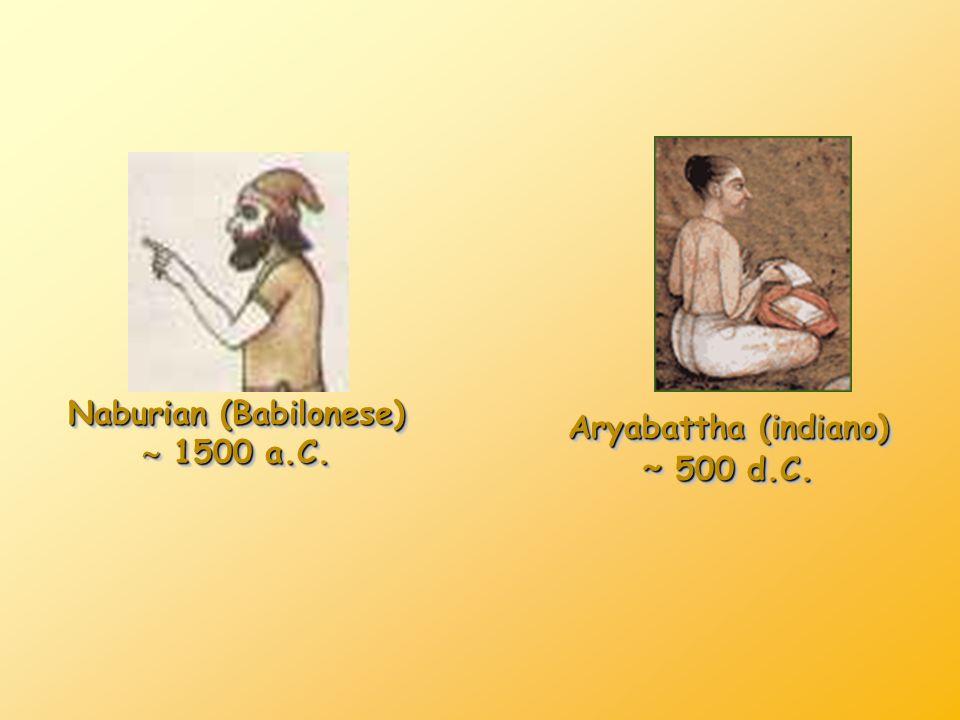 Naburian (Babilonese) 1500 a.C. 1500 a.C. Naburian (Babilonese) 1500 a.C. 1500 a.C. Aryabattha (indiano) ˜ 500 d.C. Aryabattha (indiano) ˜ 500 d.C.