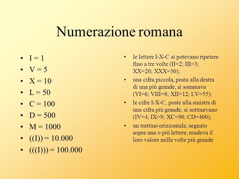 Numerazione romana I = 1 V = 5 X = 10 L = 50 C = 100 D = 500 M = 1000 ((I)) = 10.000 (((I))) = 100.000 le lettere I-X-C si potevano ripetere fino a tr