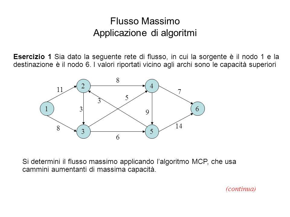 Flusso Massimo Applicazione di algoritmi Esercizio 1 Sia dato la seguente rete di flusso, in cui la sorgente è il nodo 1 e la destinazione è il nodo 6