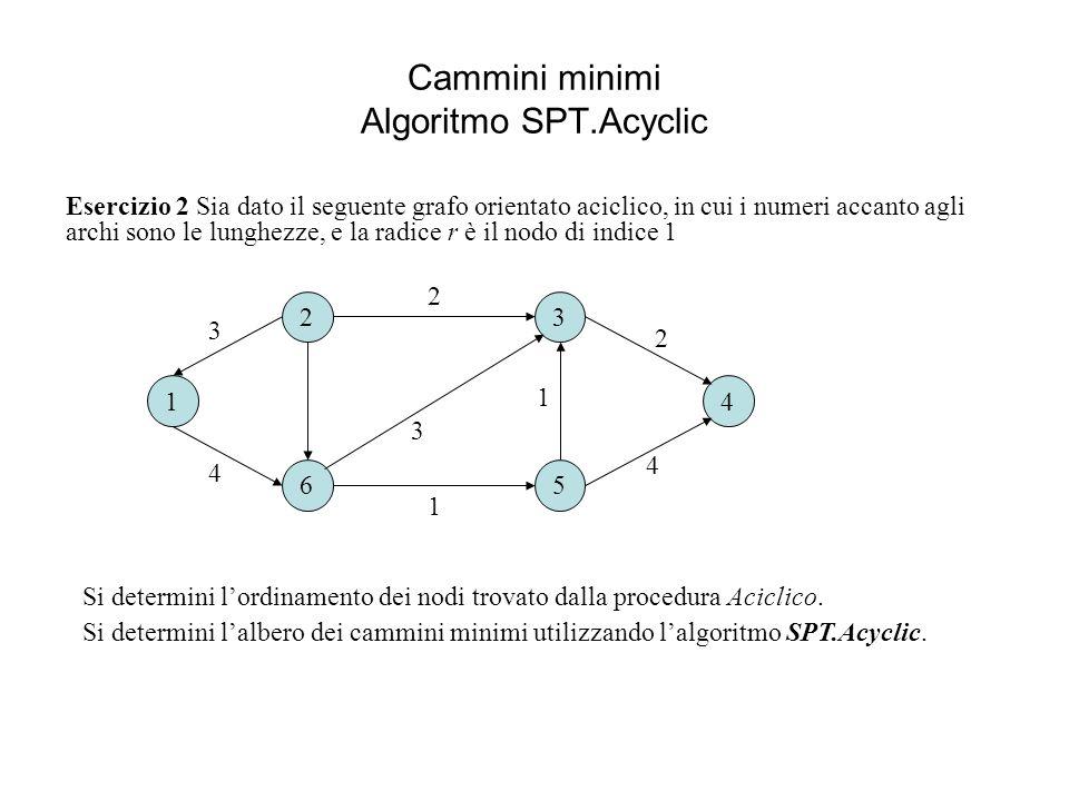 Cammini minimi Algoritmo SPT.Acyclic Esercizio 2 Sia dato il seguente grafo orientato aciclico, in cui i numeri accanto agli archi sono le lunghezze,