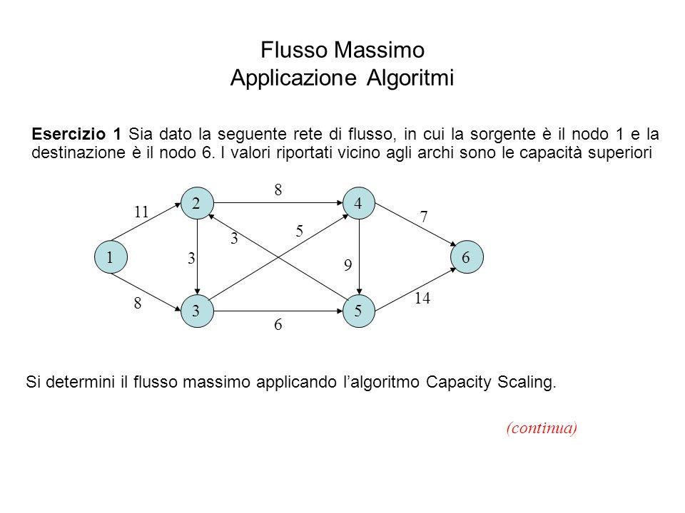 Flusso Massimo Applicazione Algoritmi Esercizio 1 Sia dato la seguente rete di flusso, in cui la sorgente è il nodo 1 e la destinazione è il nodo 6. I