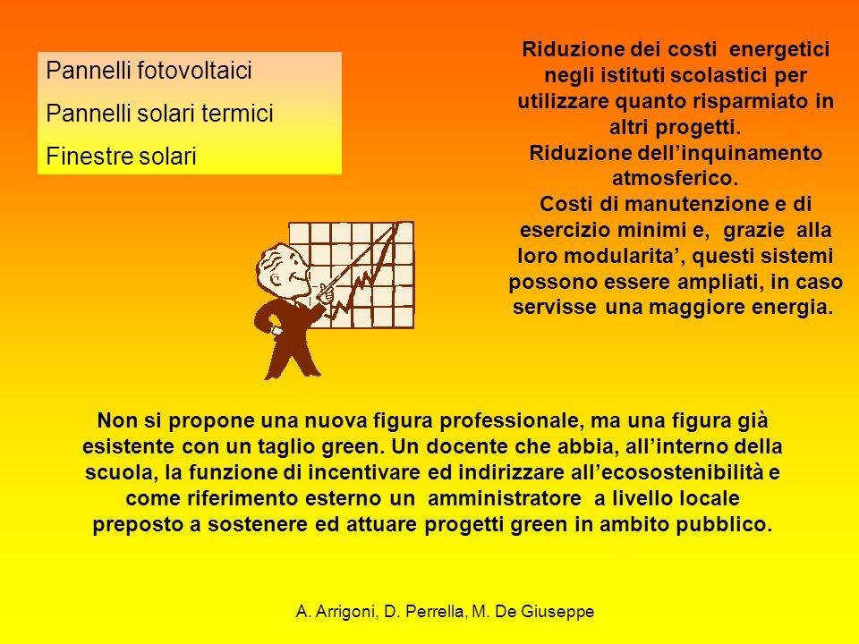 Riduzione dei costi energetici negli istituti scolastici per utilizzare quanto risparmiato in altri progetti. Riduzione dellinquinamento atmosferico.