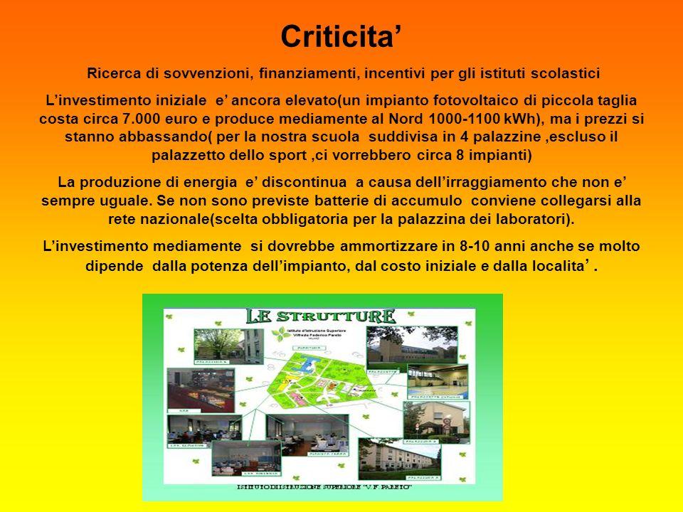 Criticita Ricerca di sovvenzioni, finanziamenti, incentivi per gli istituti scolastici Linvestimento iniziale e ancora elevato(un impianto fotovoltaic