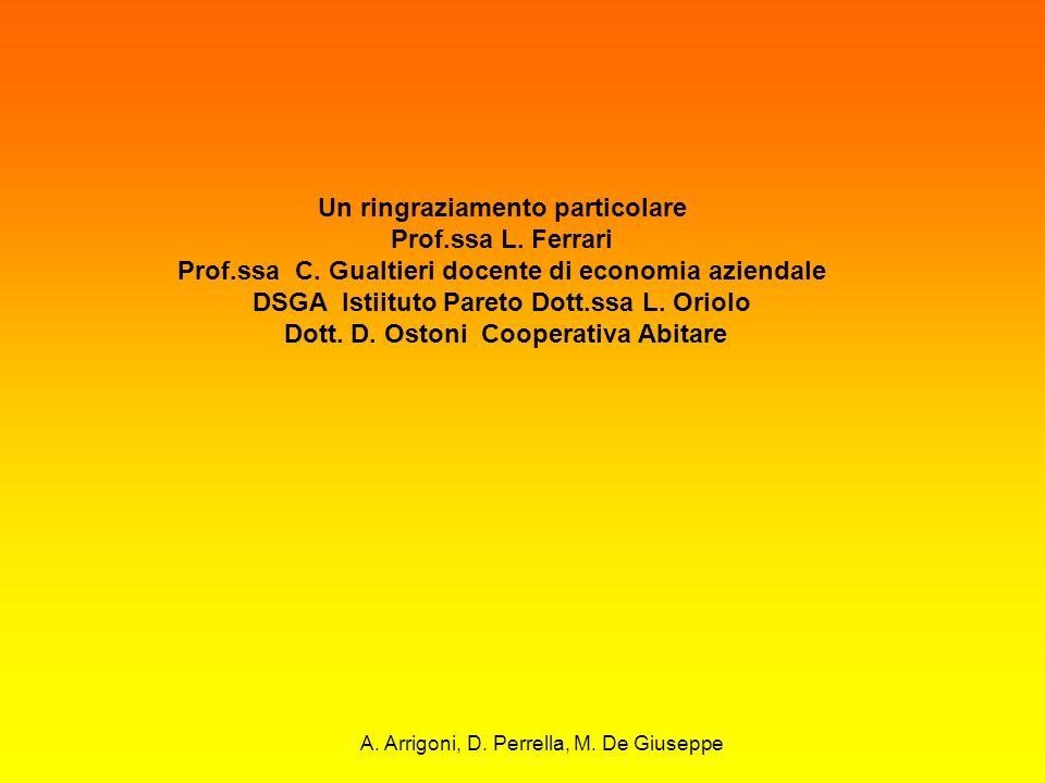 Un ringraziamento particolare Prof.ssa L. Ferrari Prof.ssa C. Gualtieri docente di economia aziendale DSGA Istiituto Pareto Dott.ssa L. Oriolo Dott. D