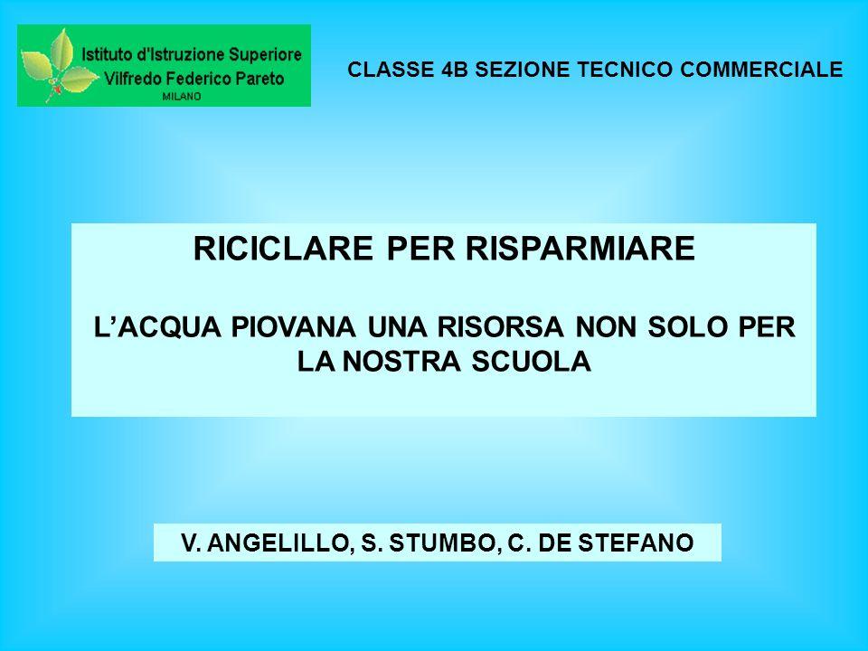 RICICLARE PER RISPARMIARE LACQUA PIOVANA UNA RISORSA NON SOLO PER LA NOSTRA SCUOLA V. ANGELILLO, S. STUMBO, C. DE STEFANO CLASSE 4B SEZIONE TECNICO CO