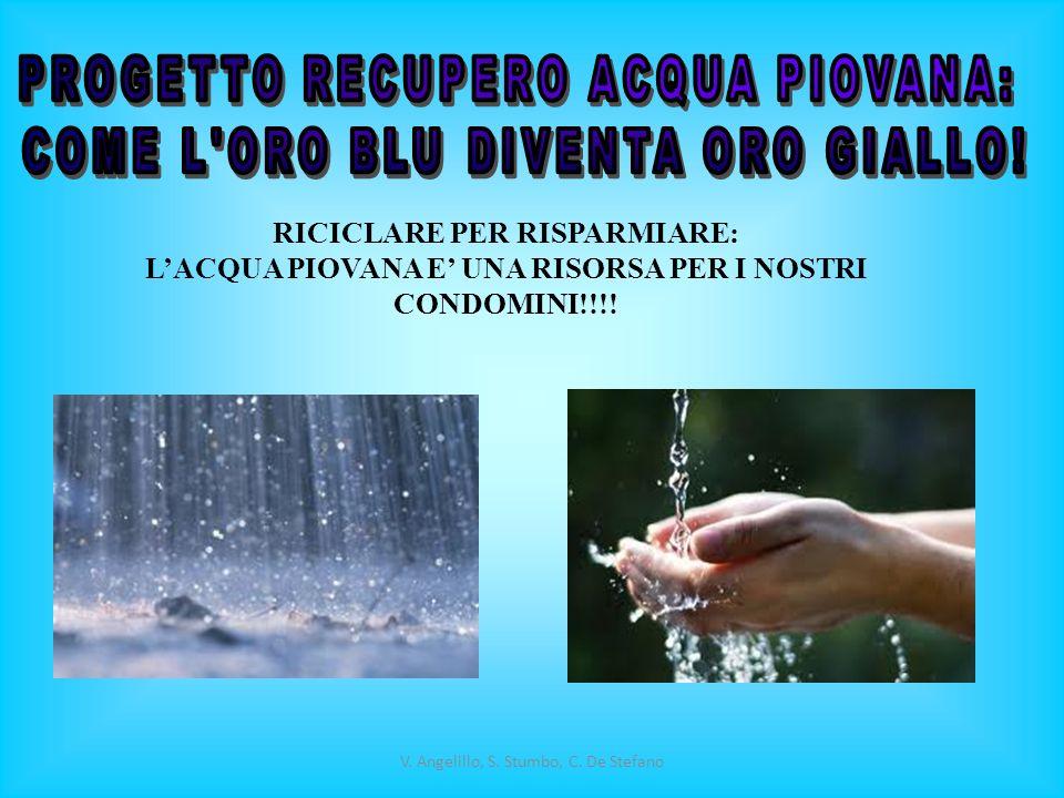 V. Angelillo, S. Stumbo, C. De Stefano RICICLARE PER RISPARMIARE: LACQUA PIOVANA E UNA RISORSA PER I NOSTRI CONDOMINI!!!!