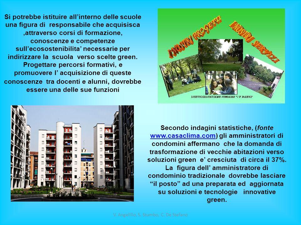 V.Angelillo, S. Stumbo, C.