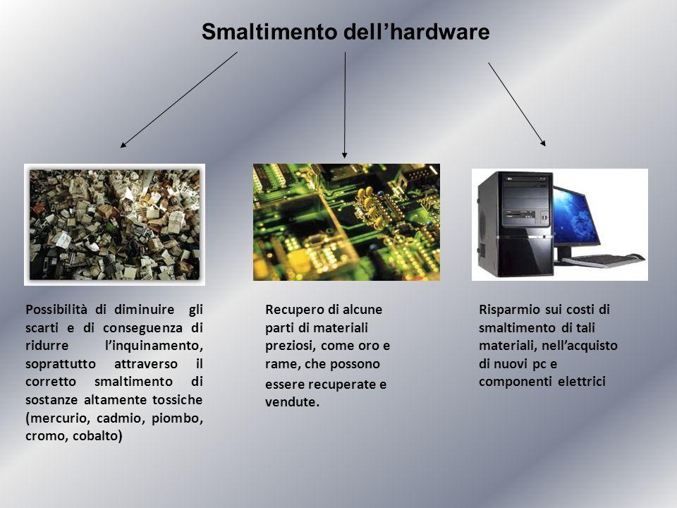 Smaltimento dellhardware Possibilità di diminuire gli scarti e di conseguenza di ridurre linquinamento, soprattutto attraverso il corretto smaltimento