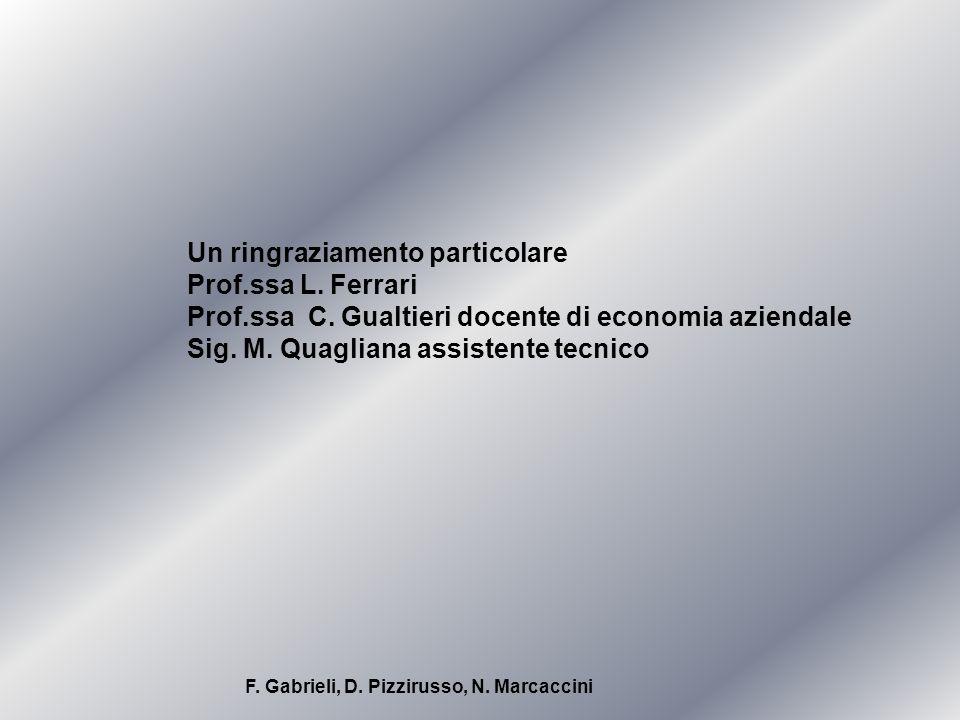Un ringraziamento particolare Prof.ssa L. Ferrari Prof.ssa C. Gualtieri docente di economia aziendale Sig. M. Quagliana assistente tecnico F. Gabrieli
