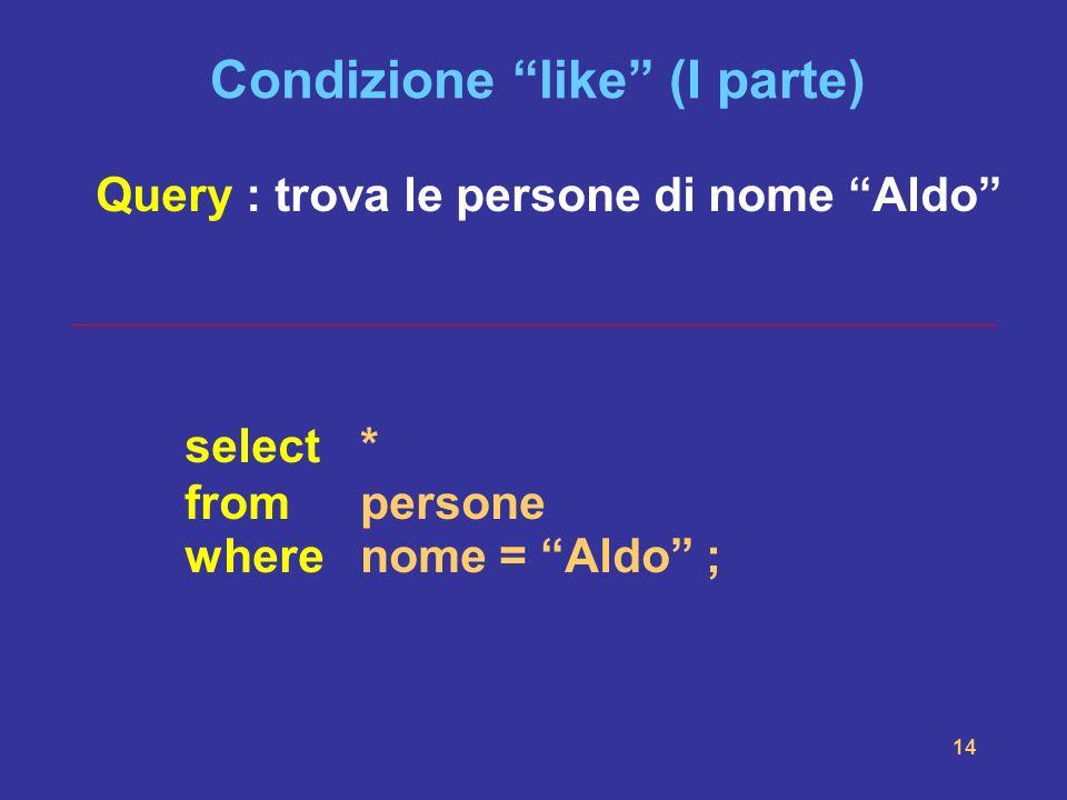 14 Condizione like (I parte) Query : trova le persone di nome Aldo select * from persone where nome = Aldo ;