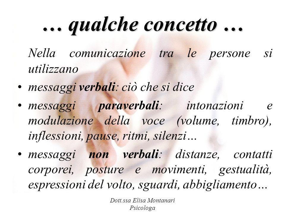 Dott.ssa Elisa Montanari Psicologa … qualche concetto … Nella comunicazione tra le persone si utilizzano messaggi verbali: ciò che si dice messaggi pa
