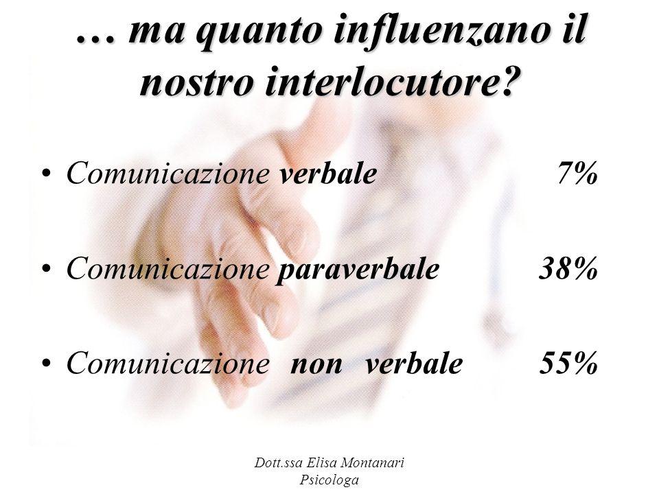 Dott.ssa Elisa Montanari Psicologa … ma quanto influenzano il nostro interlocutore? Comunicazione verbale Comunicazione paraverbale Comunicazione non